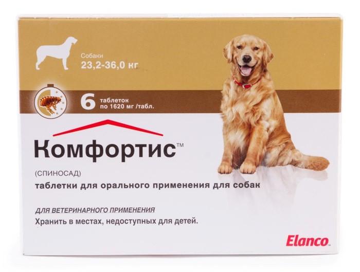 Распространенные таблетки